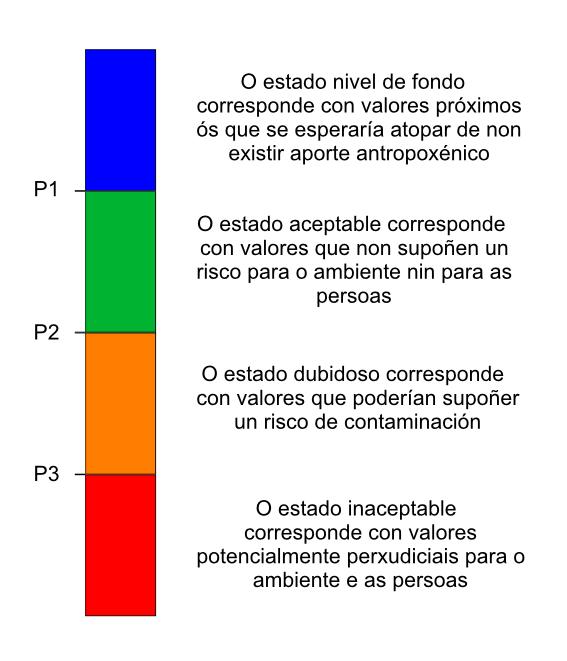 criteriosOspar